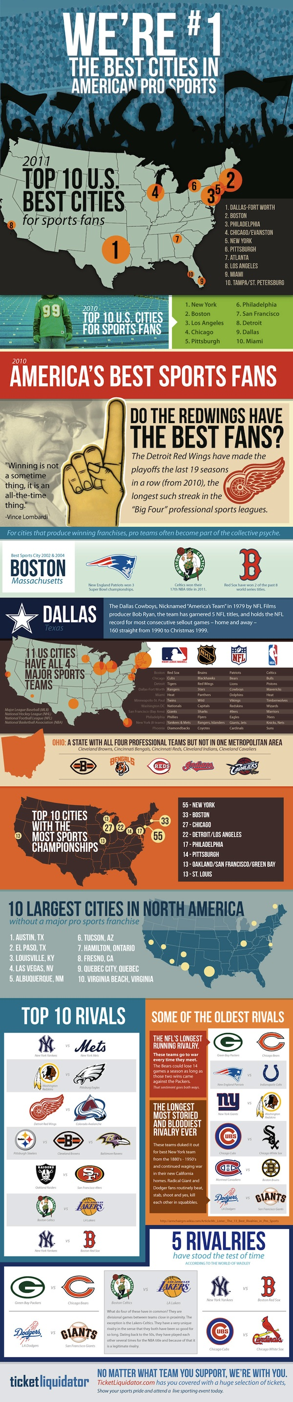 Who Are The Best Sports Fans In America? 1