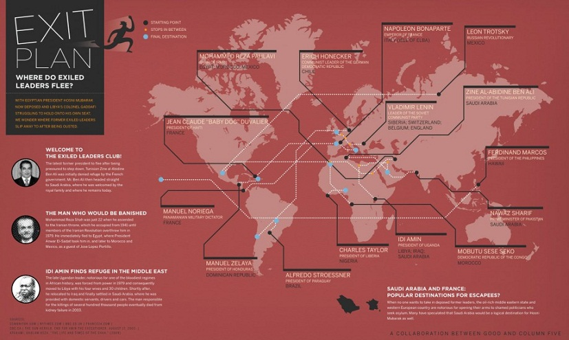 Where In The World Are Exiled Leaders?
