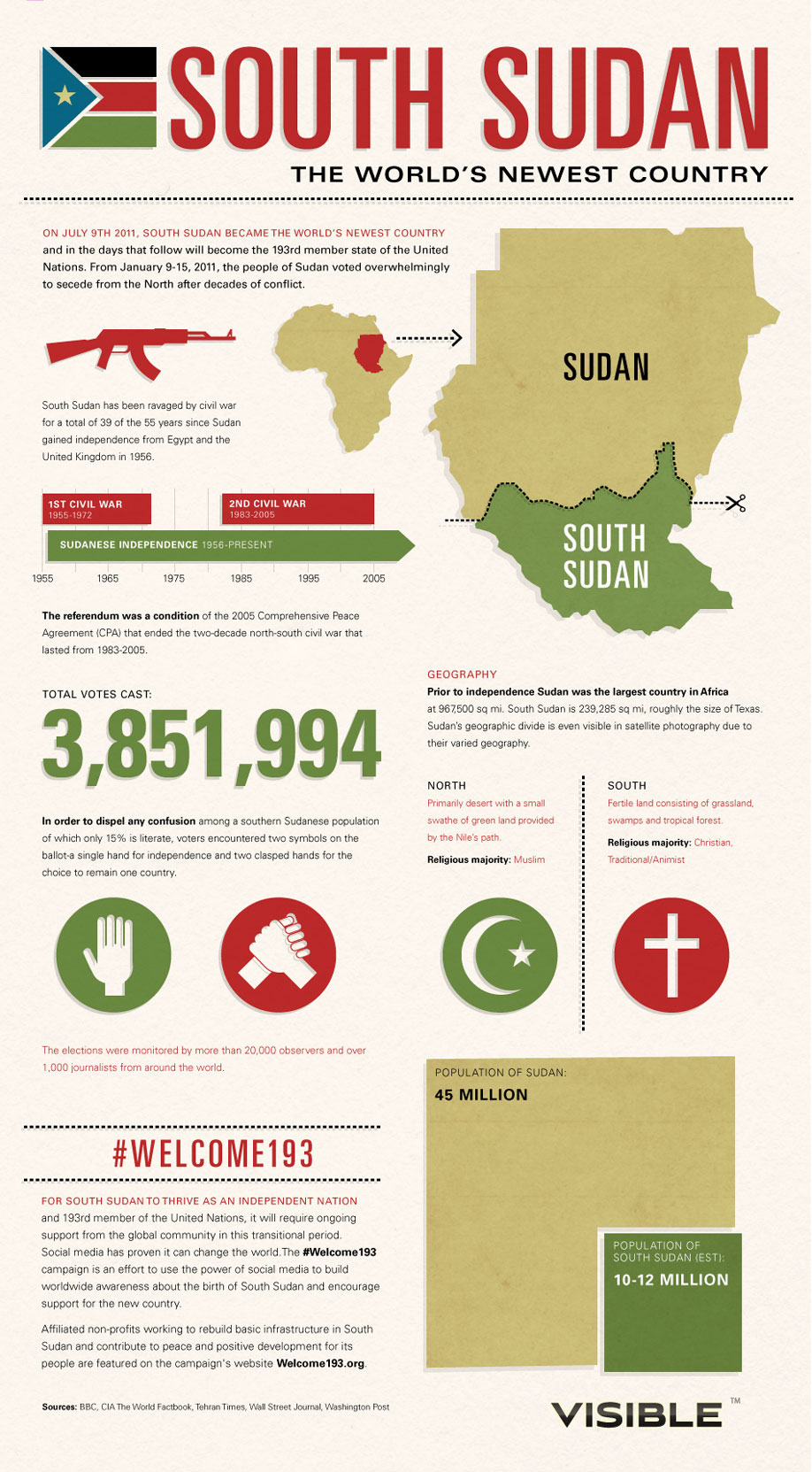 South Sudan — The World's Newest Country