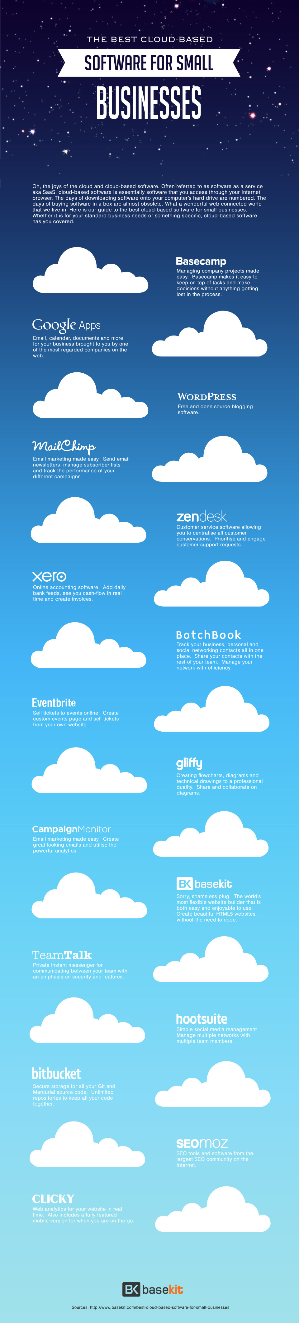 The Best Cloud-Based Software For Small Businesses 1