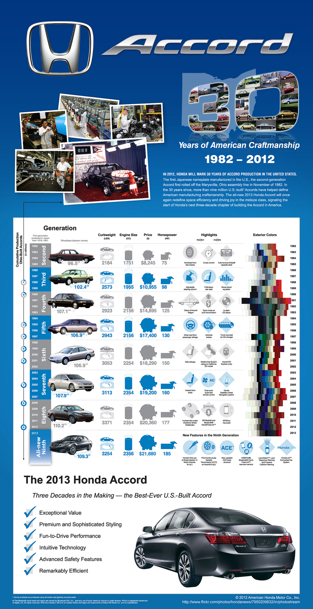 Honda Accord Infographic