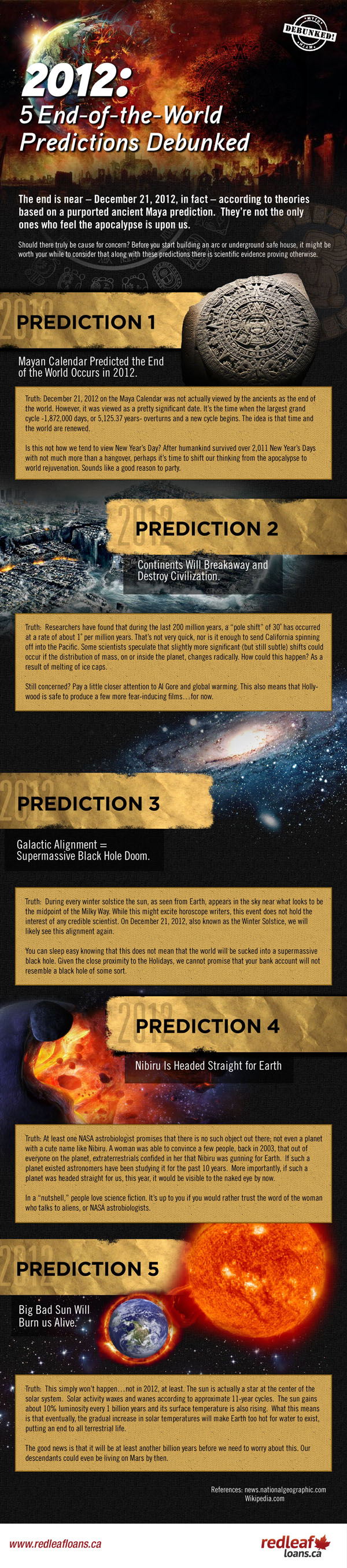 2012: 5 End-of-the-World Predictions Debunked