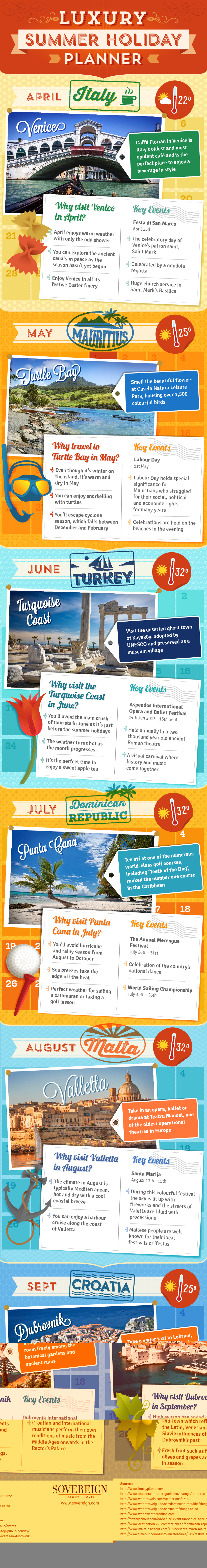 Luxury  Holiday Planner - Sovereign [infographic]