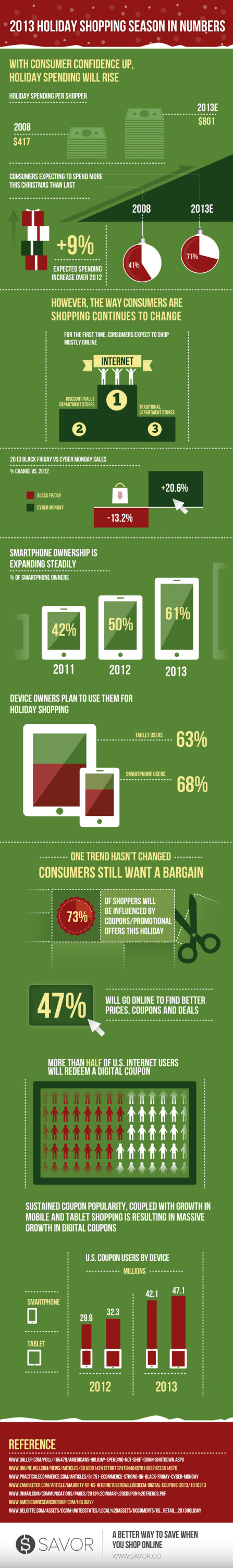 Holiday-Shopping-in-Numbers