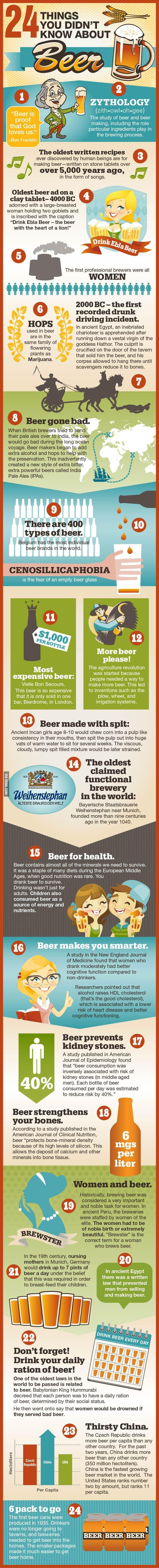 24 Things You Don't Know About Beer