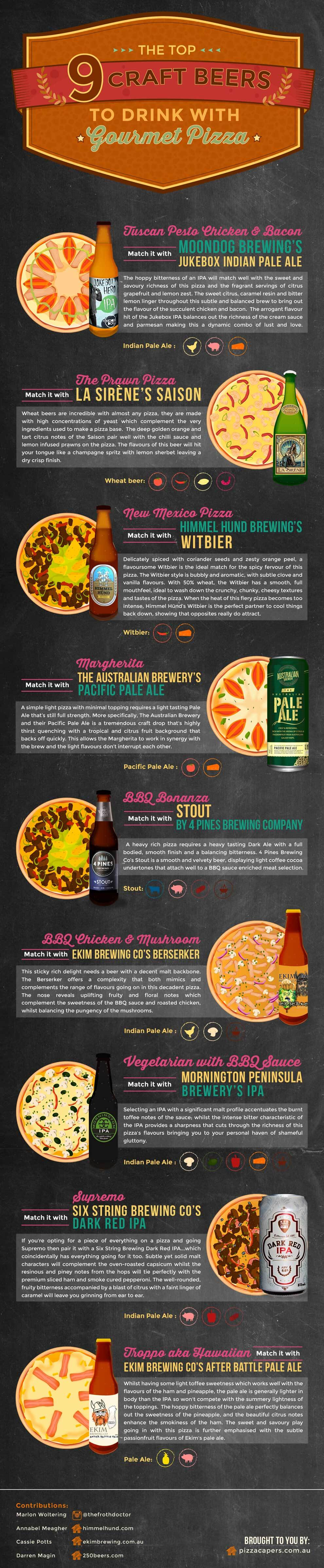 The Top 9 Craft Beers to Drink with Gourmet Pizza