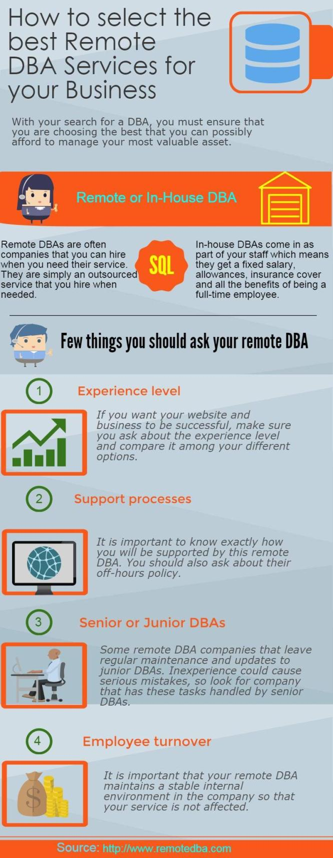How to Select The Best Remote DBA Services for your Business