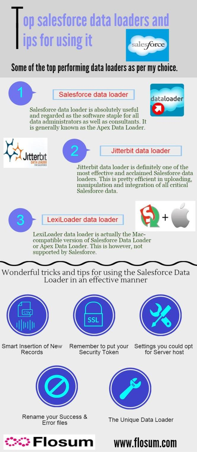Top Salesforce data loaders and tips for using it