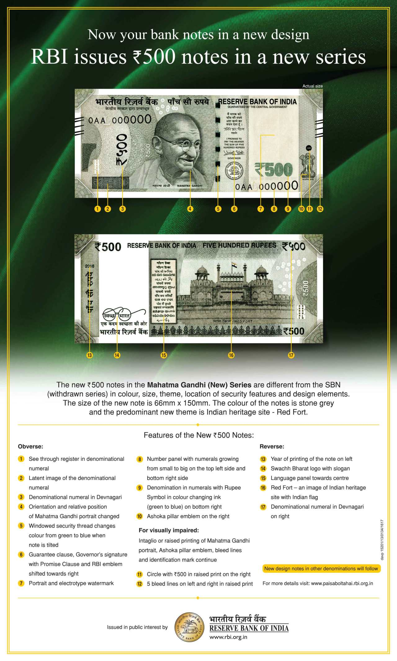 RBI Issues New Rs 500 Note