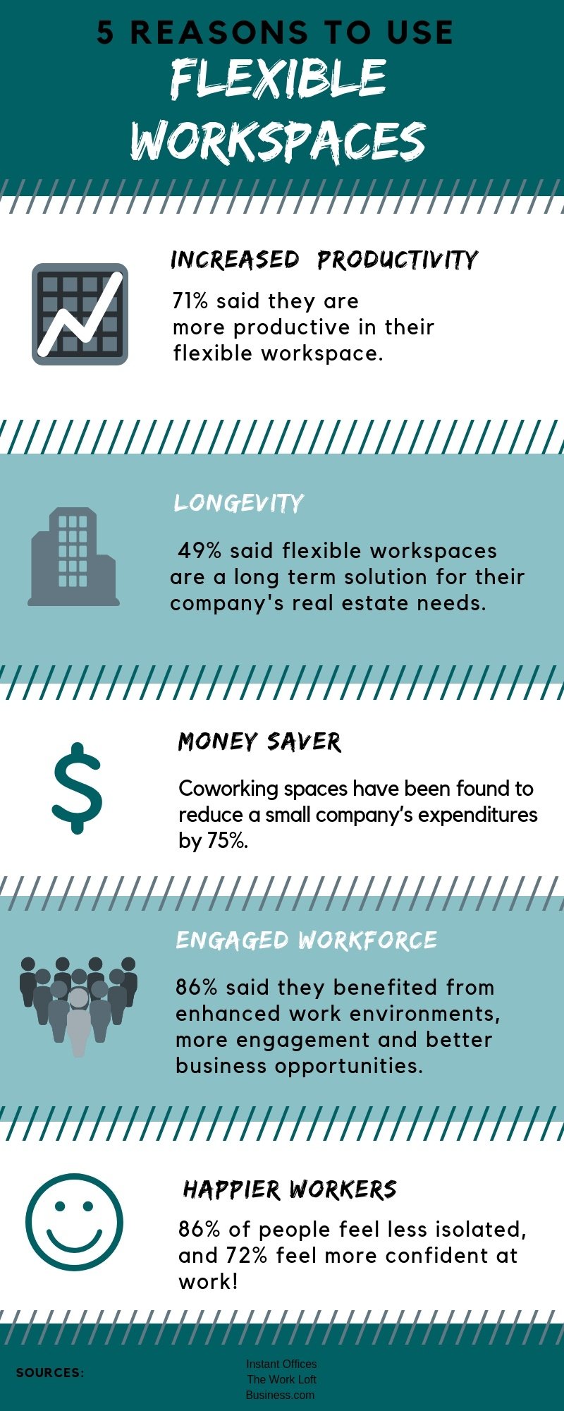 5 Reasons To Use Flexible Workspaces