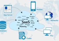 Why Tech Investors Love the SaaS Model