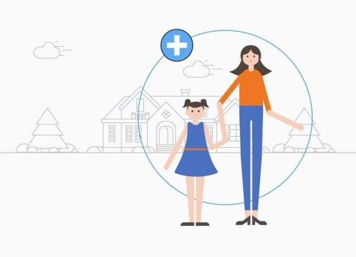DHFL Health Insurance