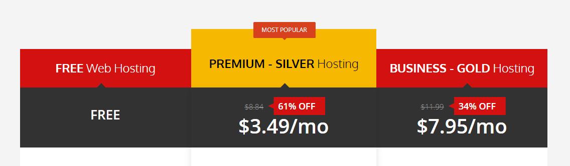 free-hosting-chart