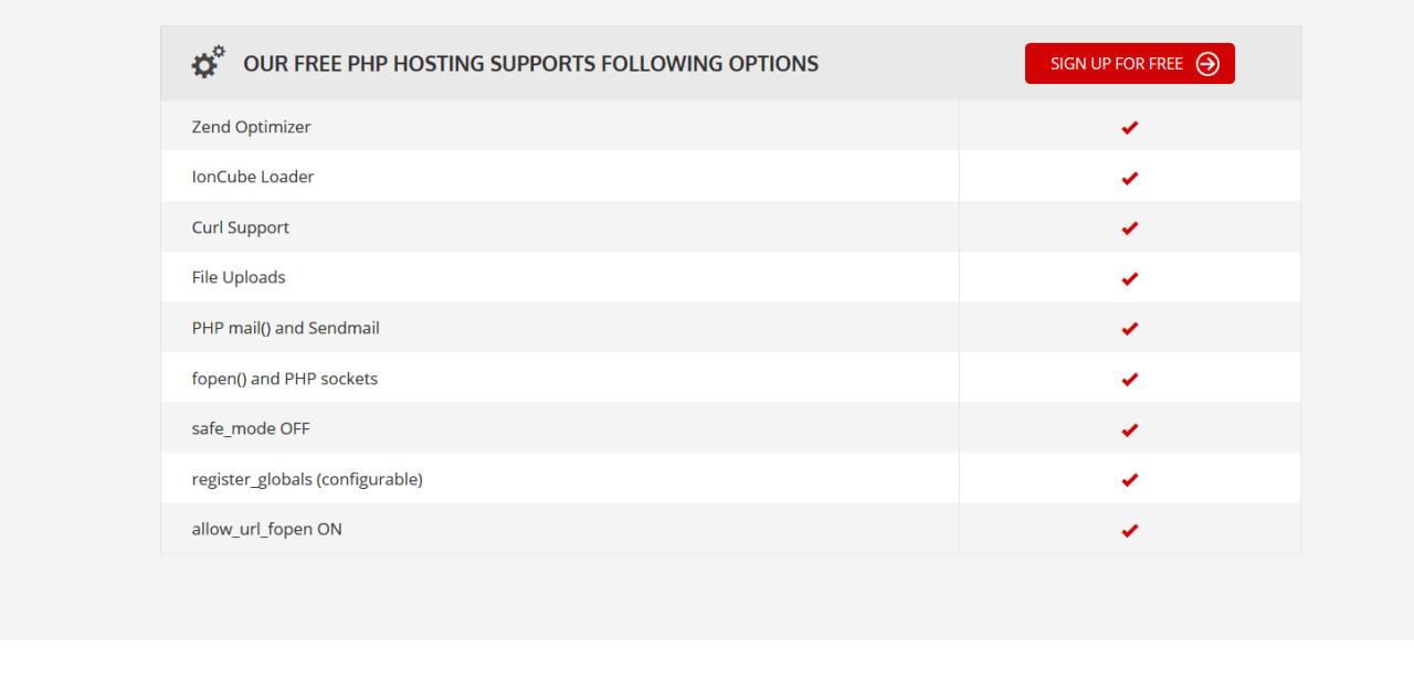 free-php-hosting