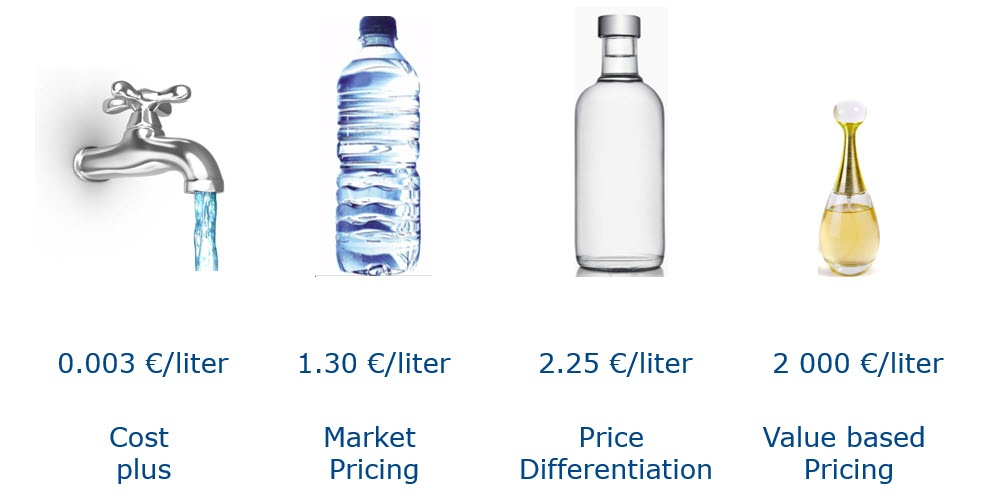 RO vs Mineral Water
