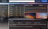 Make Yahoo Weather as Your Default Weather Checker : Free Download Yahoo Weather