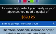 Need Analysis Pro for Your Financial Requirements : Apps Details Insurance Need Analysis Pro