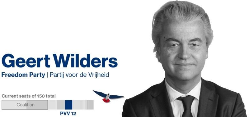 Αποτέλεσμα εικόνας για Βίλντερς, εκλογέςΟλλανδία