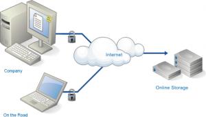 Online-Backup-Storage