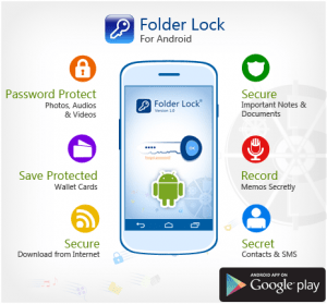 Securing the Unsecure—Folder Lock Plus