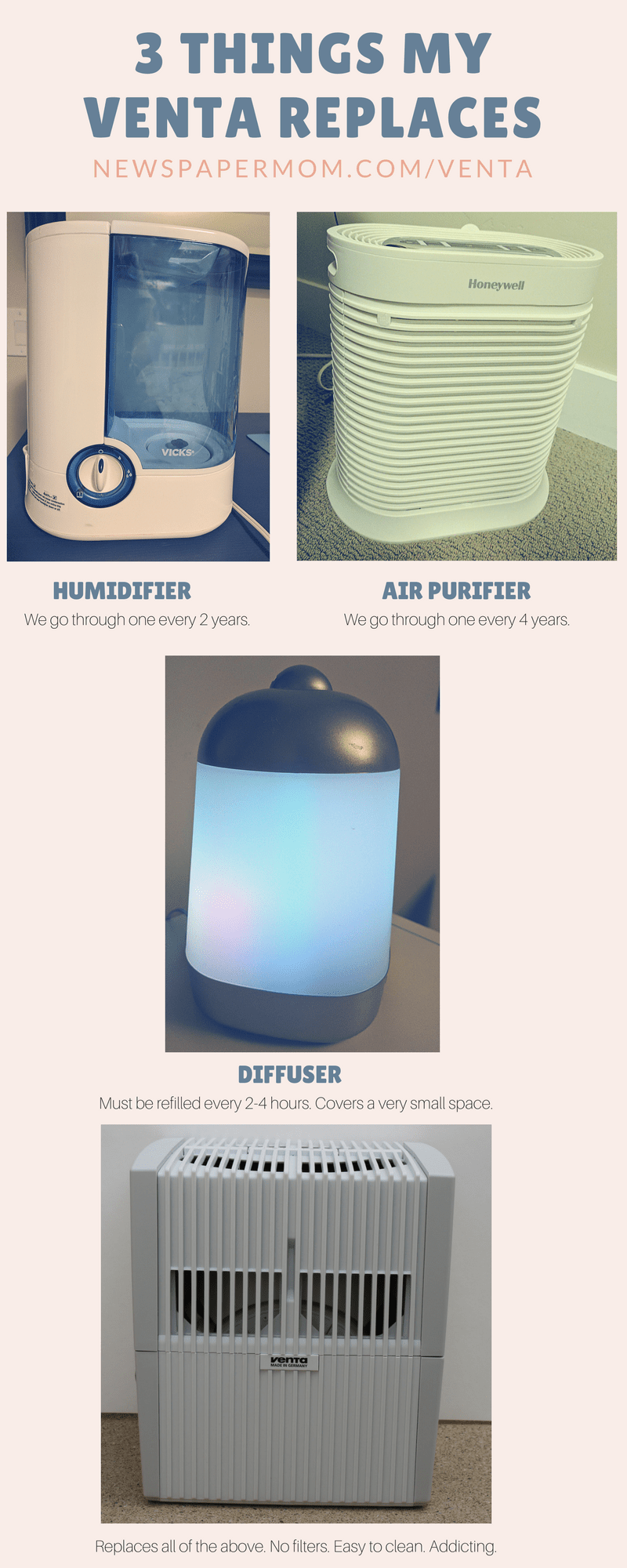 Venta: Humidifier, Air Purifier & Diffuser in One!!