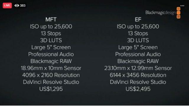 Capture 6K EF model