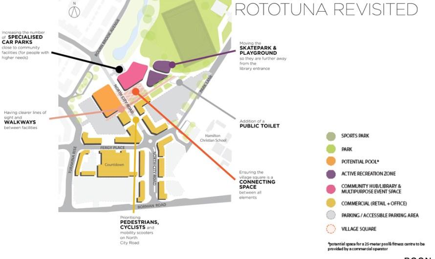 Local team to design Rototuna library, hub