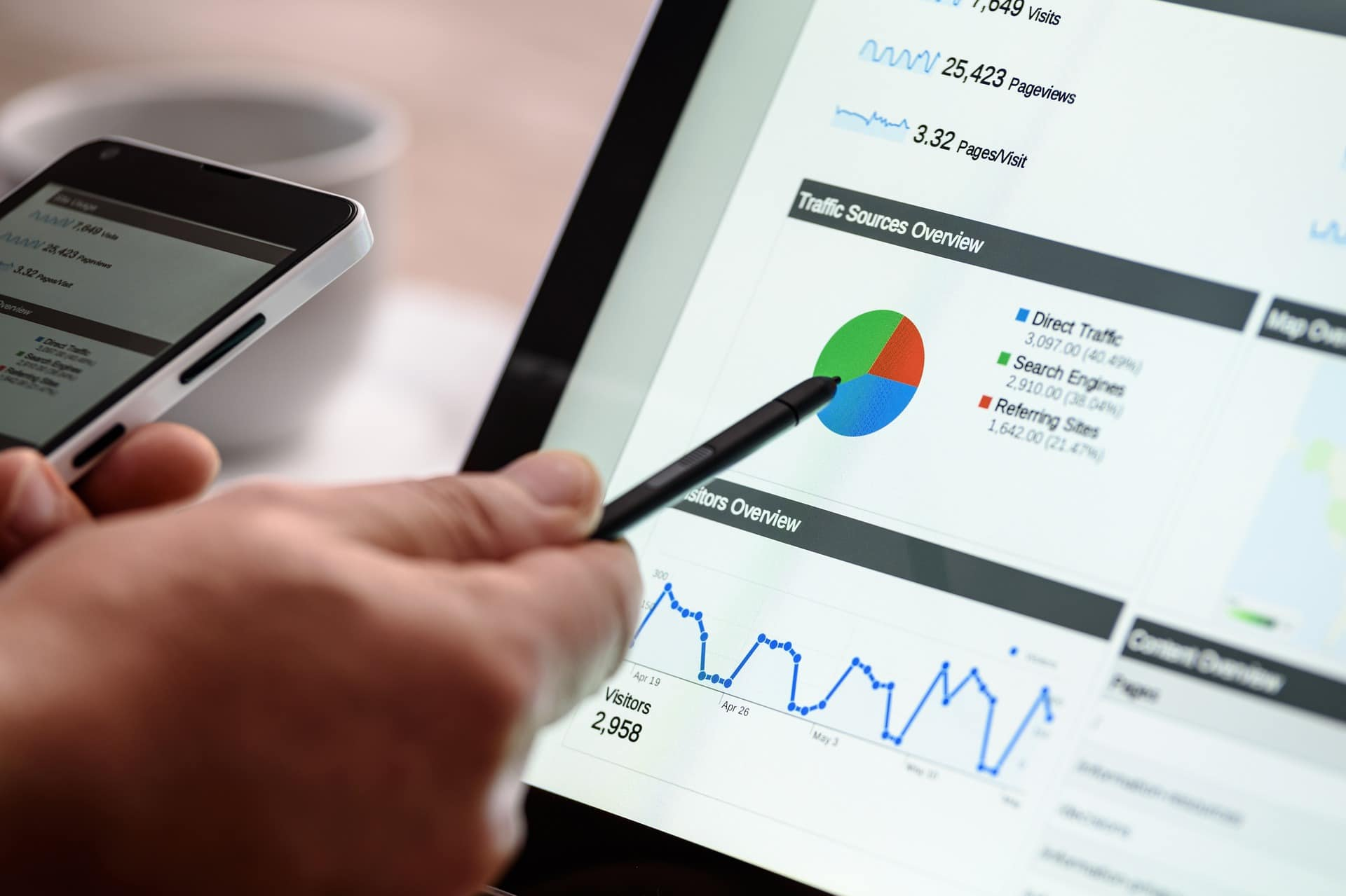 10 things your competitors can teach you about website design