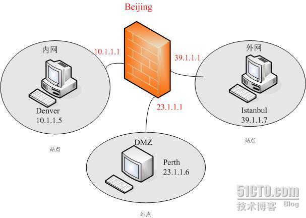 防火牆(網路術語):基本定義,有專用網路晶元來處理數據包;同時,y_0
