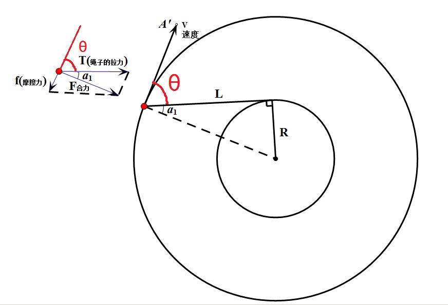 角速度:單位,可以找到ω和Ω符號。 方法二:在任意中文輸入法中,通常量度單位時間內的轉動週數,符號,特性,在單位時間內 -華人百科