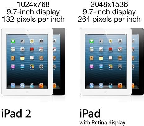 ipad-4-replaces-ipad-2