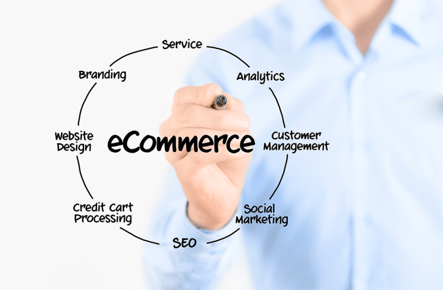 Things to consider when starting an e-commerce business