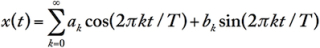 Strogatz_Fourier_60H