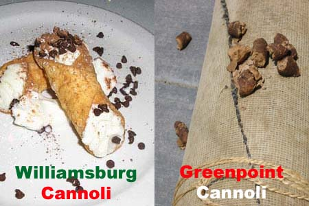 Know your cannoli