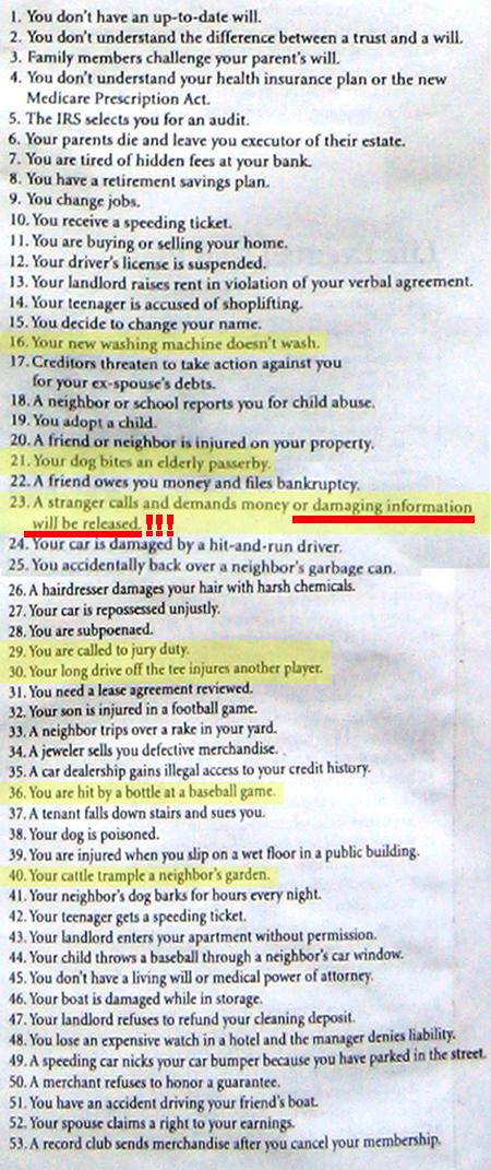 Litigation list