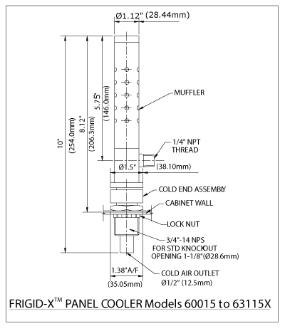 medium cabinet cooler dimensions