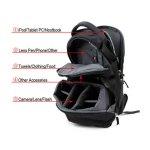 Canon-DSLR-Camera-Mini-Backpack3