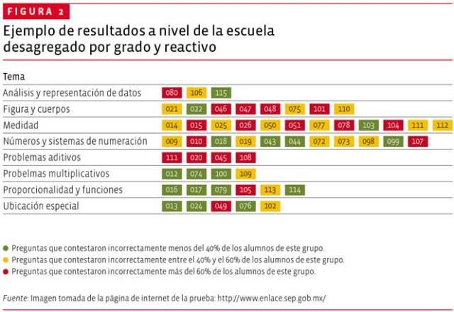 02-evaluacion-figura-02