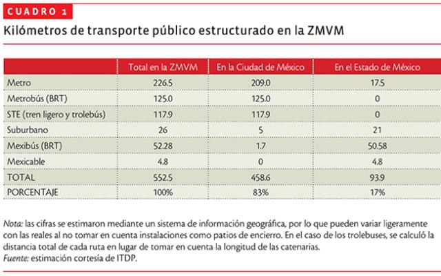transporte-cuadro-1