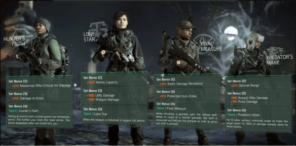 The Division : Où obtenir les 8 ensembles d'armures ...