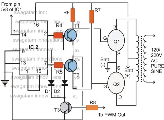 sine wave inverter oscillator circuit diagram  u2013 periodic  u0026 diagrams science