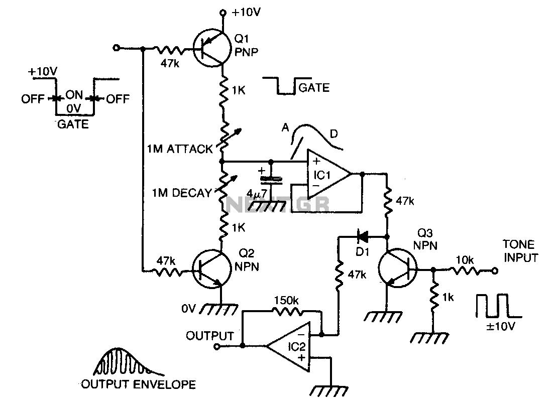 Musical Envelope Generator And Modulator Under Musical