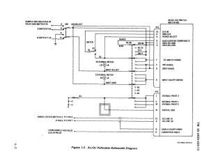 AcDc Voltmeter Schematic Diagram under Repository