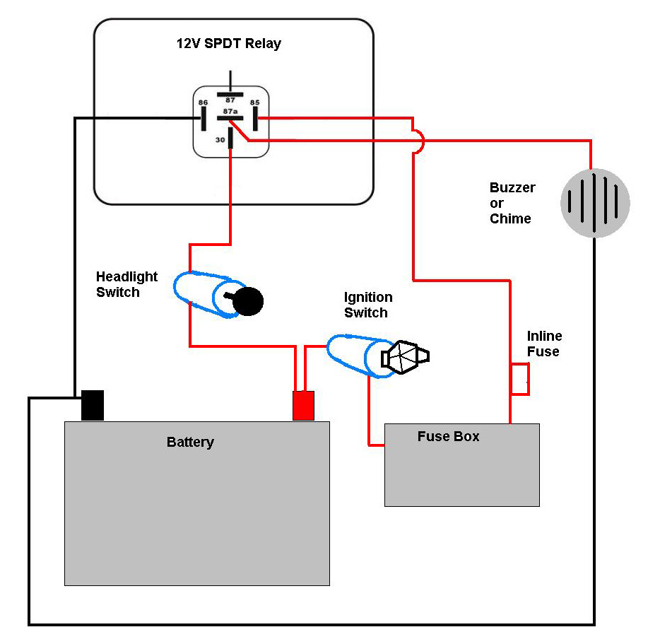 lnvpf spotlight relay wiring diagram efcaviation com 12v relay wiring diagram spotlights at mifinder.co