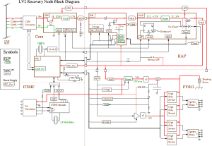 Can Bus System Schematic, Can, Free Engine Image For User