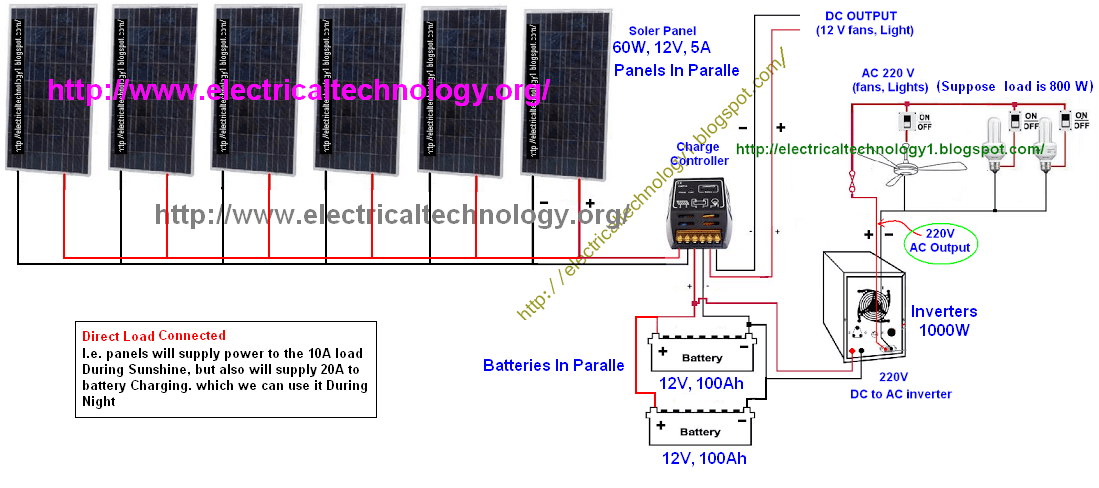 Dc wiring solar system diagram wiring diagrams on wiring diagram of solar panel system how to install solar panels wiring diagram pdf Simple Solar Panel Diagram