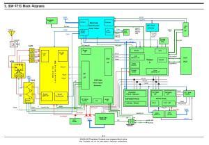Samsung SGH E715 Schematic Diagram under Repository