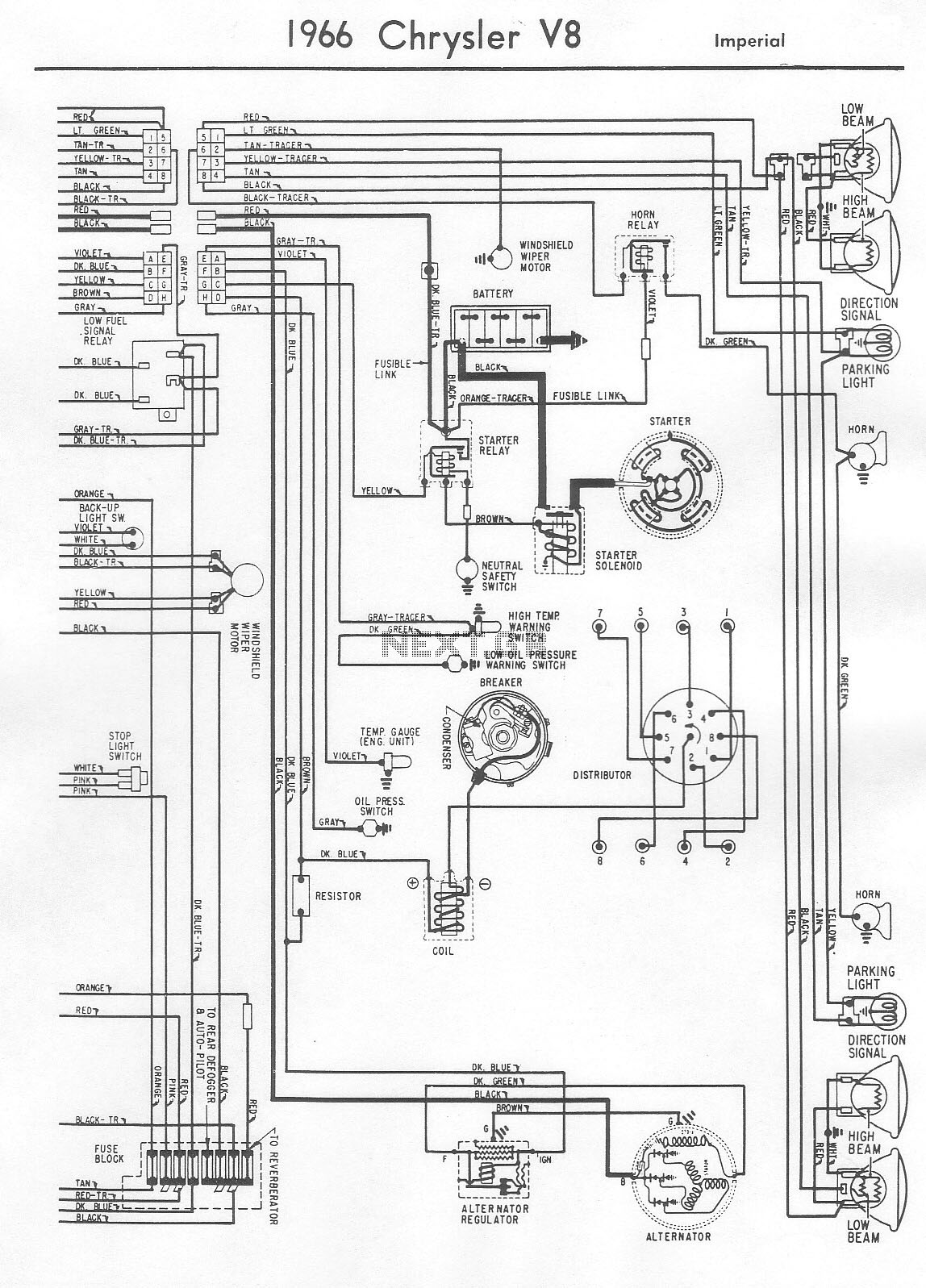 1967 Chrysler Newport Wiring Diagram Detailed Diagrams 1977 Cordoba 1966 Schematics Green