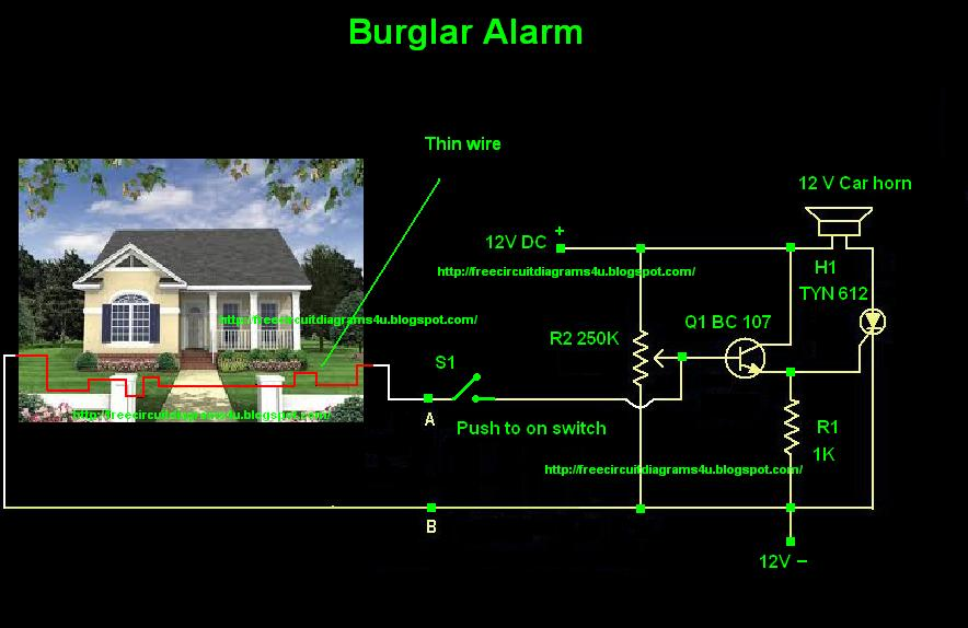 Security Alarm Ringing