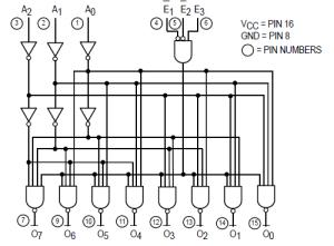 logic circuit Page 3 : Digital Circuits :: Nextgr
